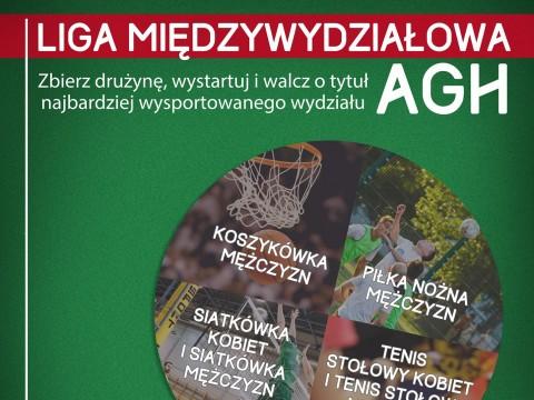 Plakat LMW